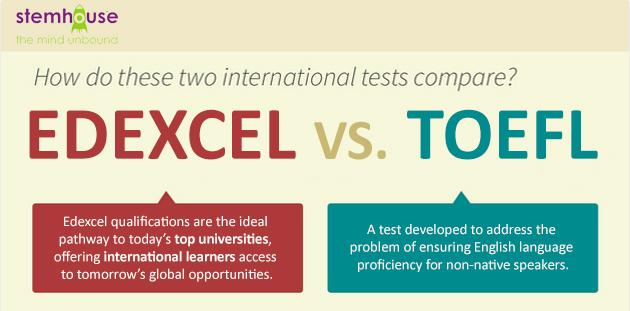 THI EDEXCEL HAY TOEFL, LỰA CHỌN NÀO CHO CON?