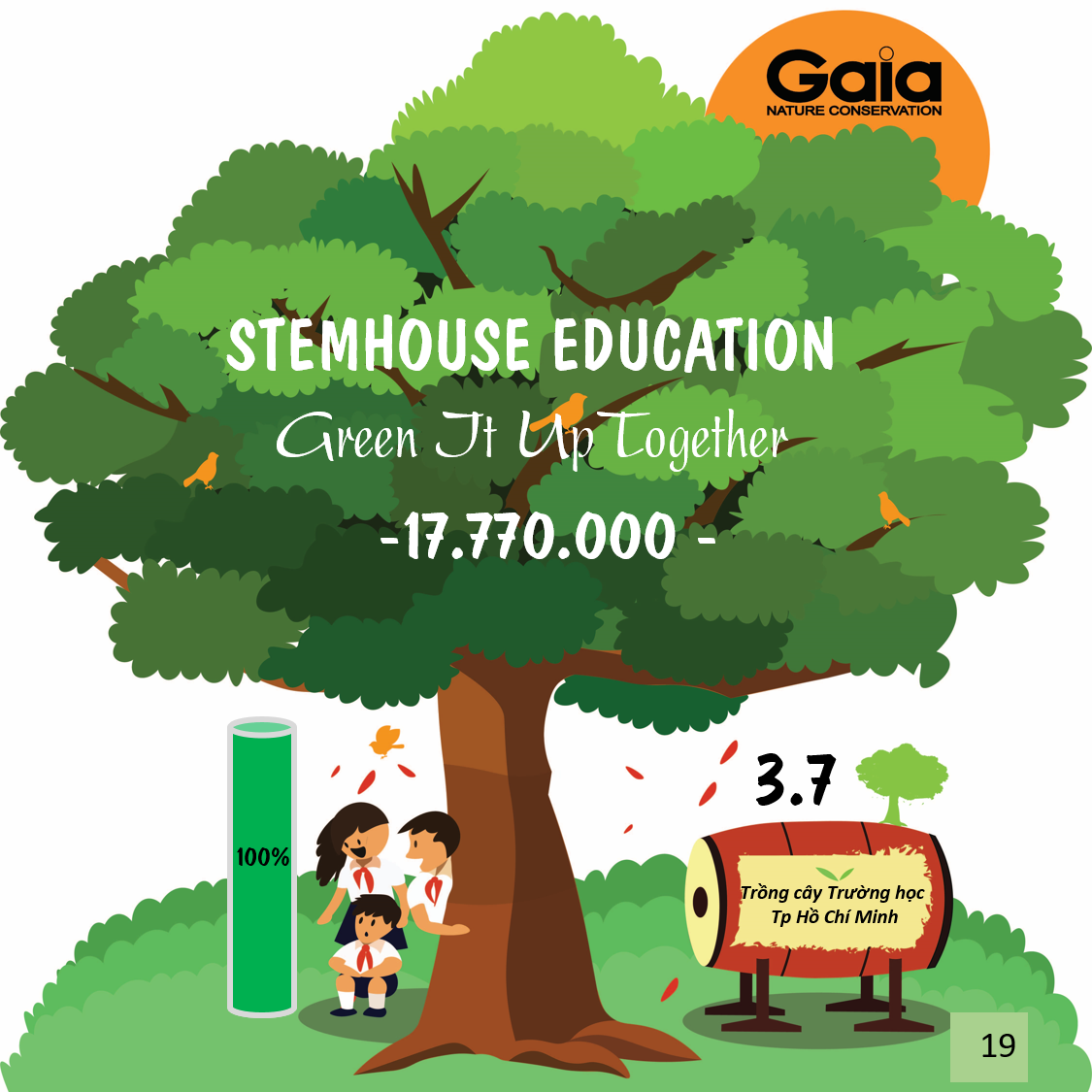 STEMHOUSE EDUCATION _ GAIA _ GREEN IT UP TOGETHER
