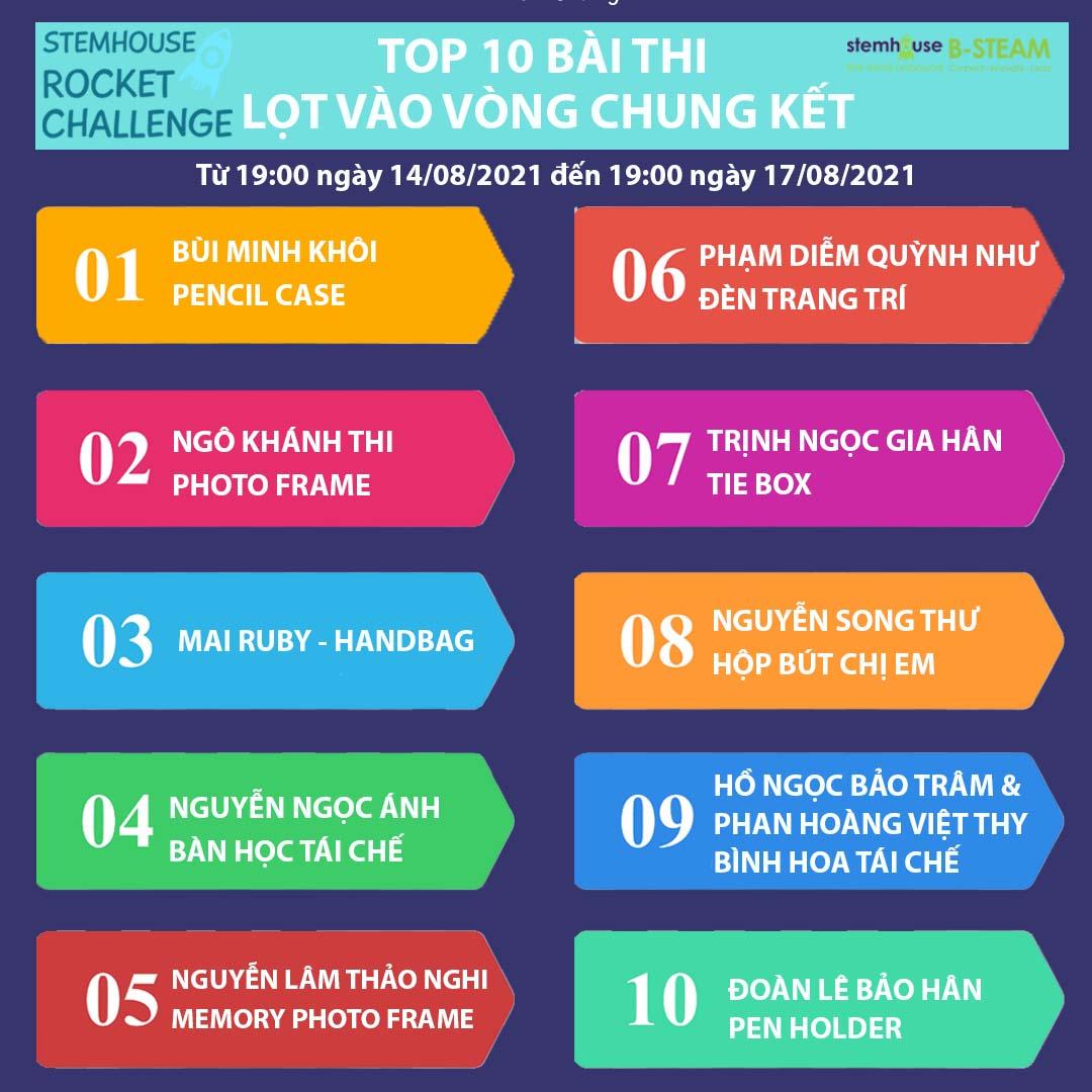 ONLINE VOTING_TOP 10 THÍ SINH_Stemhouse Rocket Challenge
